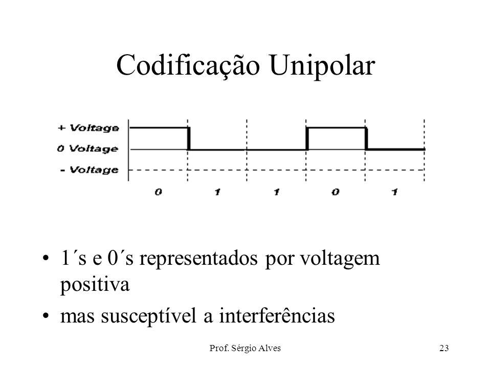 Prof. Sérgio Alves22 Codificação Polar Corrente elétrica para enviar bits. Voltagem negativa: bit 1 Voltagem positiva: bit 0 Tempo 0 + - 0 0011