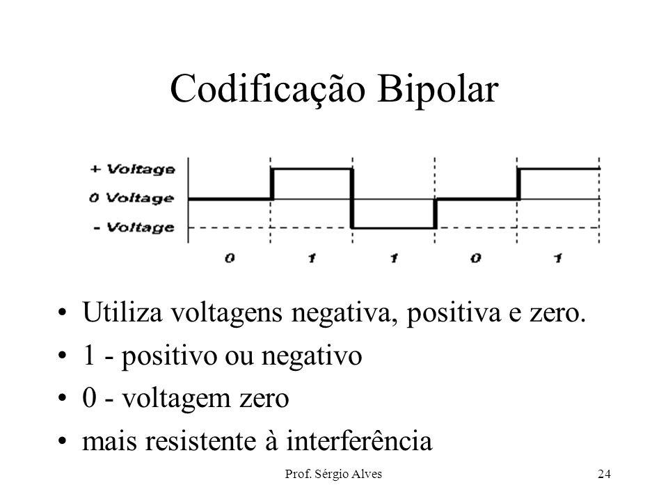 Prof. Sérgio Alves23 Codificação Unipolar 1´s e 0´s representados por voltagem positiva mas susceptível a interferências