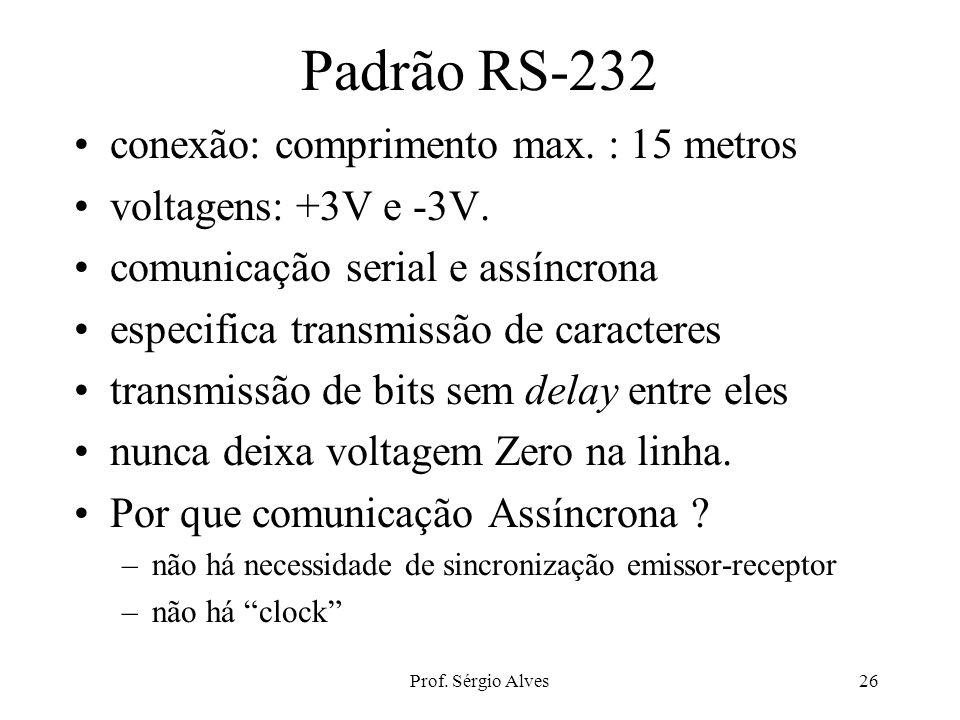 Prof. Sérgio Alves25 Codificação Manchester - Bipolar 1 - mudança de negativo p/ positivo 0 - mudança de positivo p/ negativo –Ethernet / Token Ring