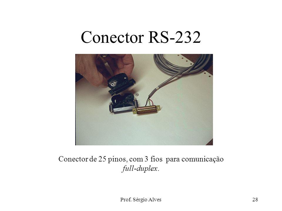 Prof. Sérgio Alves27 Voltagem no fio usando RS-232 Acordo entre emissor e receptor no tempo de transmissão de cada bit bit de início 0: emissor pode d