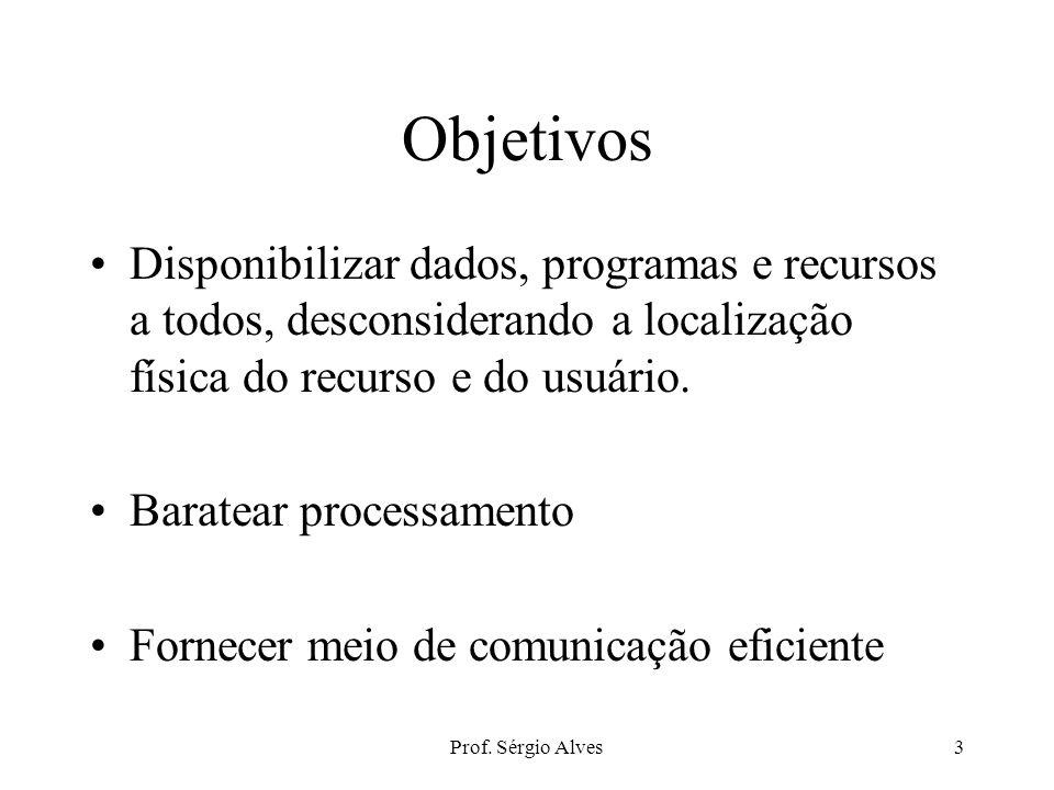 Prof. Sérgio Alves2 Redes de Computadores Coleção de computadores inter-conectados