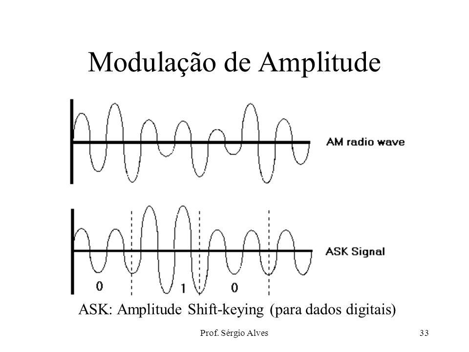Prof. Sérgio Alves32 Modulação Alterações na freqüência, amplitude e fase (modulação) permitem a utilização de sinal analógico p/ transportar dados (á