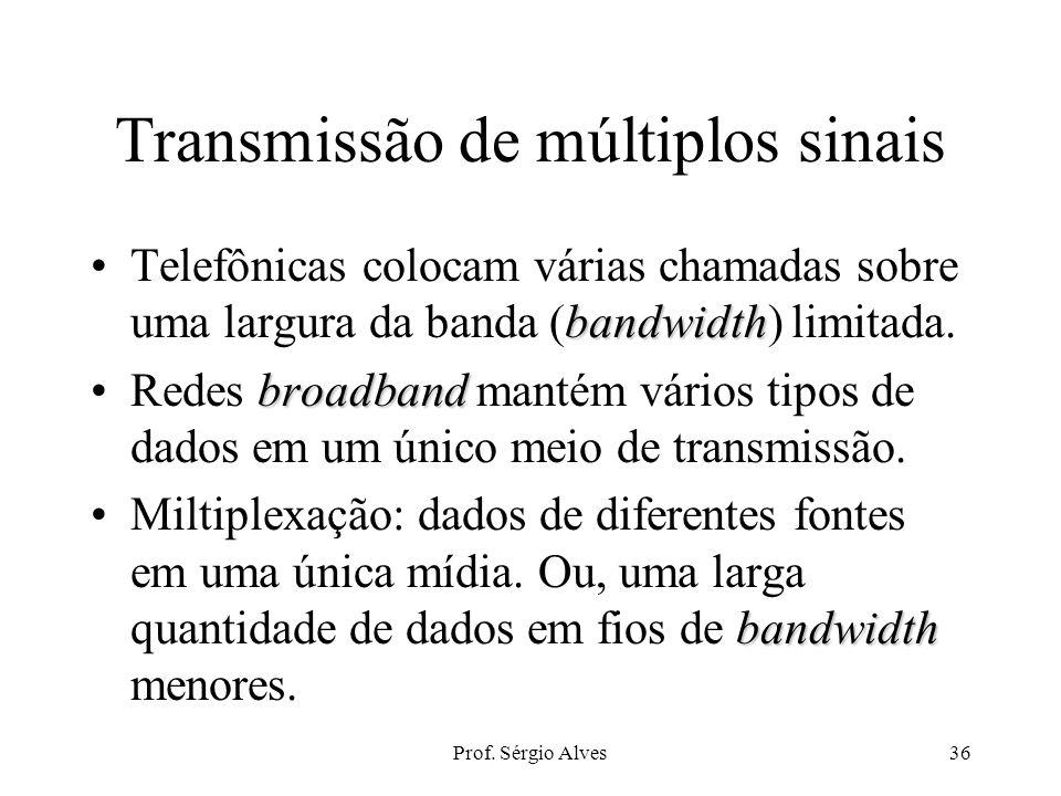 Prof. Sérgio Alves35 Modulação de Fase PSK: Phase Shift-keying (para dados digitais)
