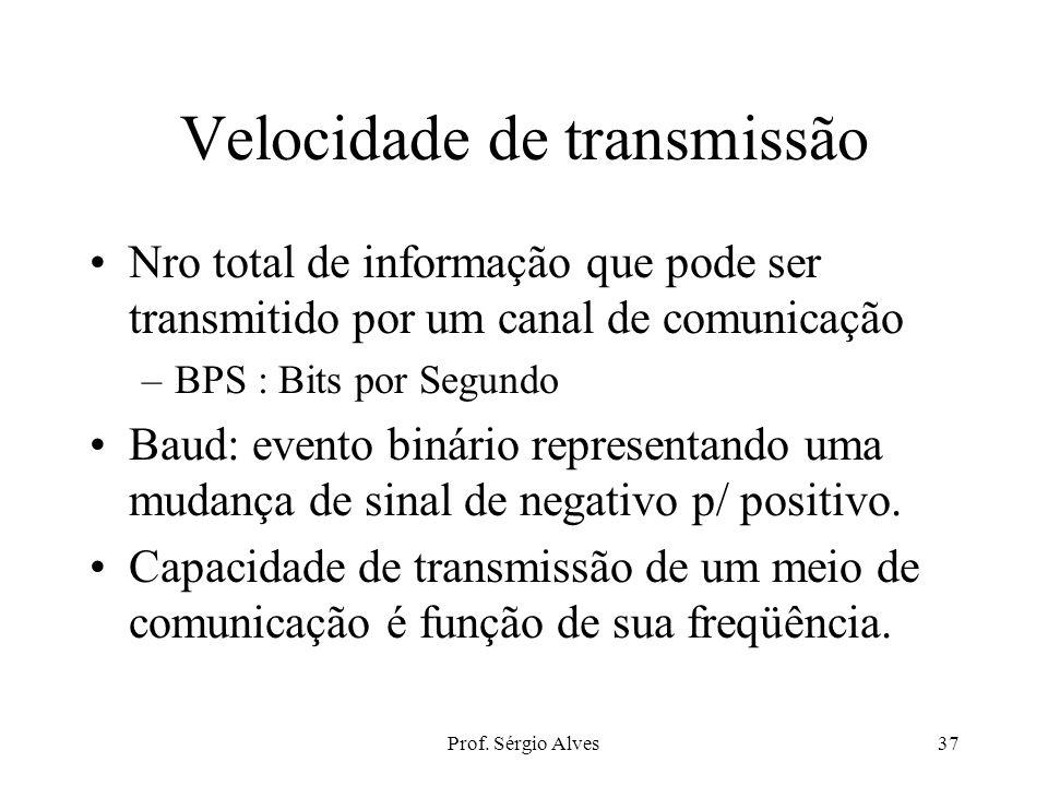Prof. Sérgio Alves36 Transmissão de múltiplos sinais bandwidthTelefônicas colocam várias chamadas sobre uma largura da banda (bandwidth) limitada. bro