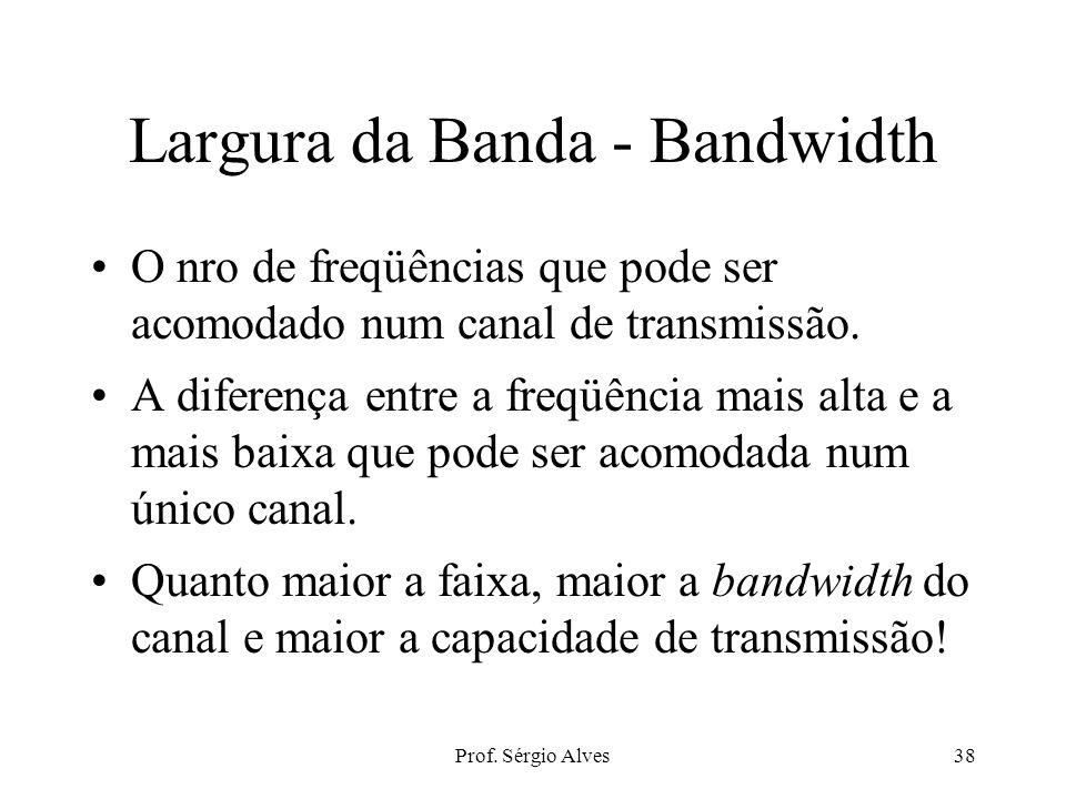 Prof. Sérgio Alves37 Velocidade de transmissão Nro total de informação que pode ser transmitido por um canal de comunicação –BPS : Bits por Segundo Ba