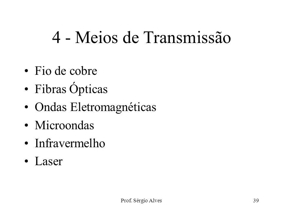 Prof. Sérgio Alves38 Largura da Banda - Bandwidth O nro de freqüências que pode ser acomodado num canal de transmissão. A diferença entre a freqüência