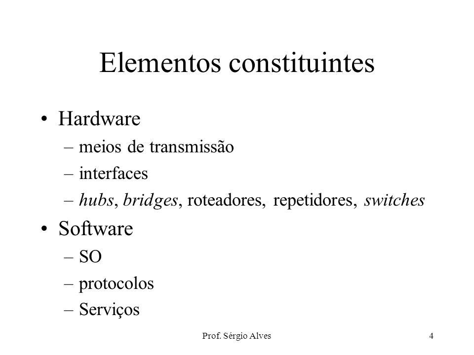 Prof. Sérgio Alves3 Objetivos Disponibilizar dados, programas e recursos a todos, desconsiderando a localização física do recurso e do usuário. Barate
