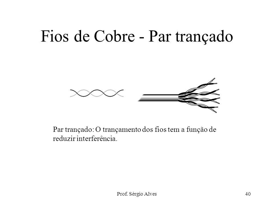 Prof. Sérgio Alves39 4 - Meios de Transmissão Fio de cobre Fibras Ópticas Ondas Eletromagnéticas Microondas Infravermelho Laser