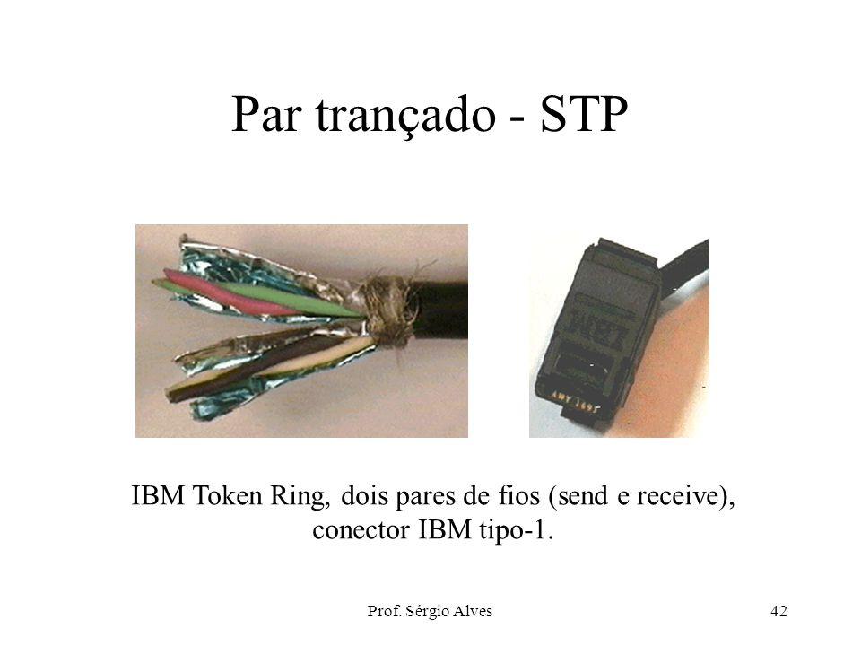 Prof. Sérgio Alves41 Par trançado - Tipos STP: Shielded Twisted Pair –dois pares: Um para enviar, outro para receber –Empregados em redes Token Ring.