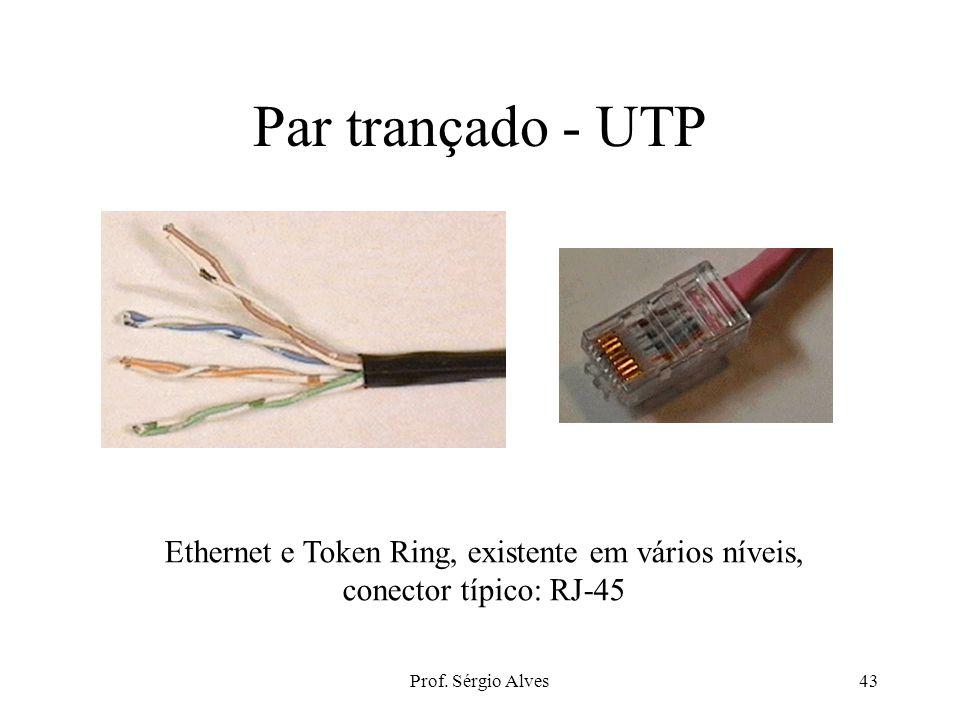 Prof. Sérgio Alves42 Par trançado - STP IBM Token Ring, dois pares de fios (send e receive), conector IBM tipo-1.