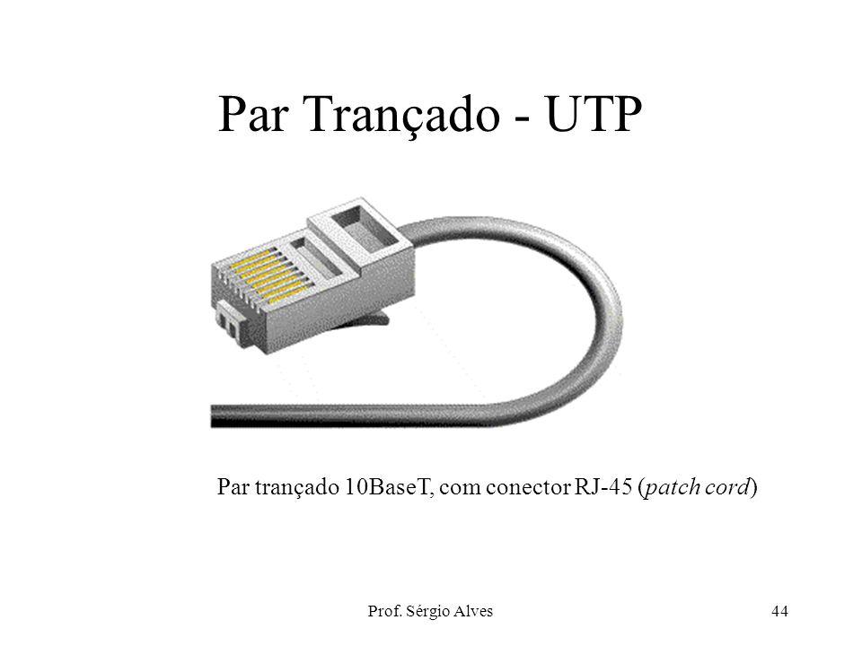 Prof. Sérgio Alves43 Par trançado - UTP Ethernet e Token Ring, existente em vários níveis, conector típico: RJ-45