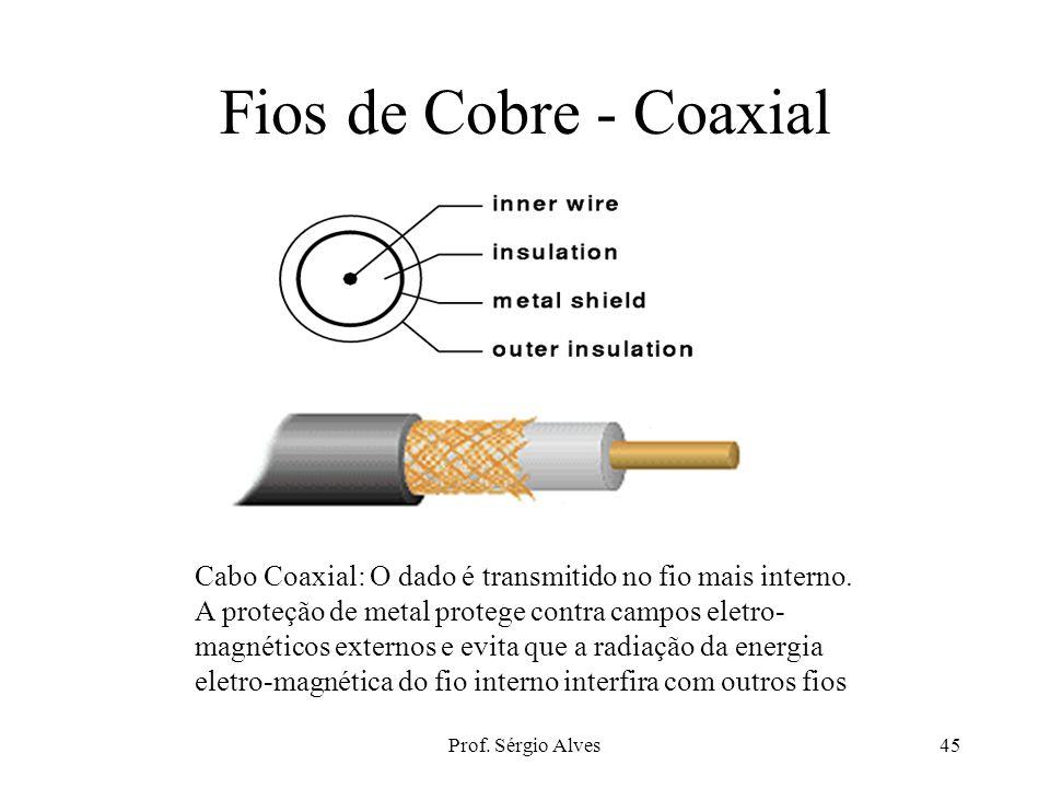 Prof. Sérgio Alves44 Par Trançado - UTP Par trançado 10BaseT, com conector RJ-45 (patch cord)