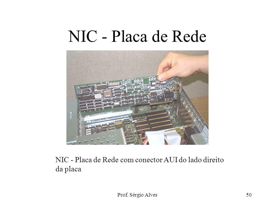 Prof. Sérgio Alves49 Cabo Coaxial - fino Um adaptador AUI-para-10BaseT, usado para conectar uma NIC com um conector AUI ao cabeamento Thin Ethernet.