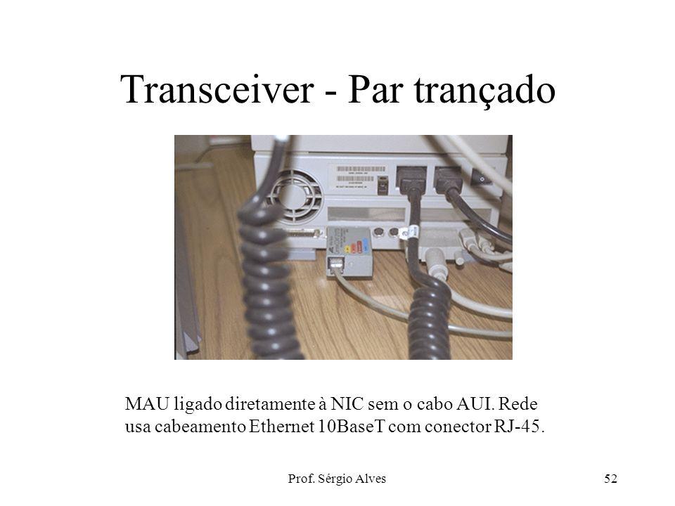 Prof. Sérgio Alves51 Transceiver - Cabo Fino MAU ligado diretamente à NIC sem o cabo AUI. Rede usa cabeamento Ethernet 10Base2 com conector BNC.