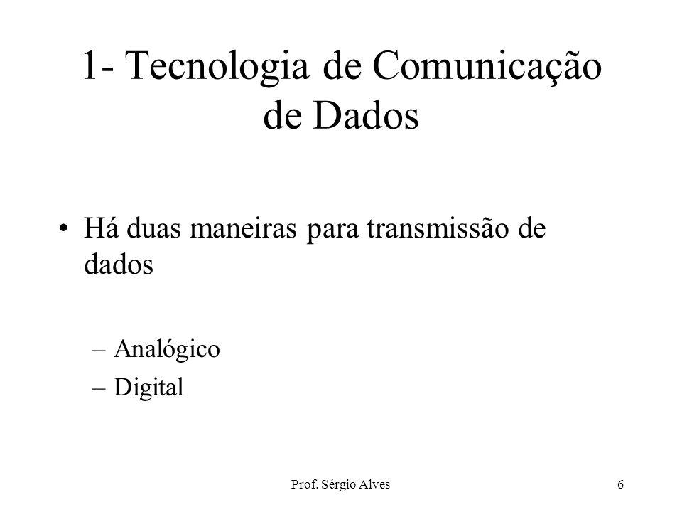 Prof. Sérgio Alves5 1- Meios de transmissão Comunicação entre computadores: codificação de dados na forma de energia. –corrente elétrica, ondas de rád