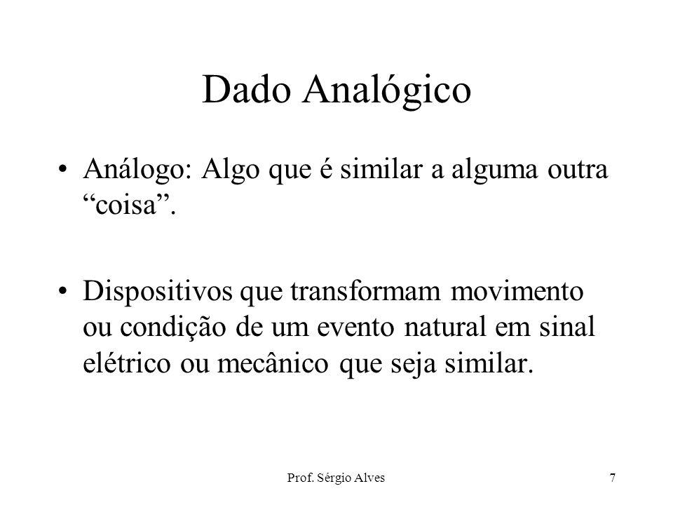 Prof. Sérgio Alves6 1- Tecnologia de Comunicação de Dados Há duas maneiras para transmissão de dados –Analógico –Digital