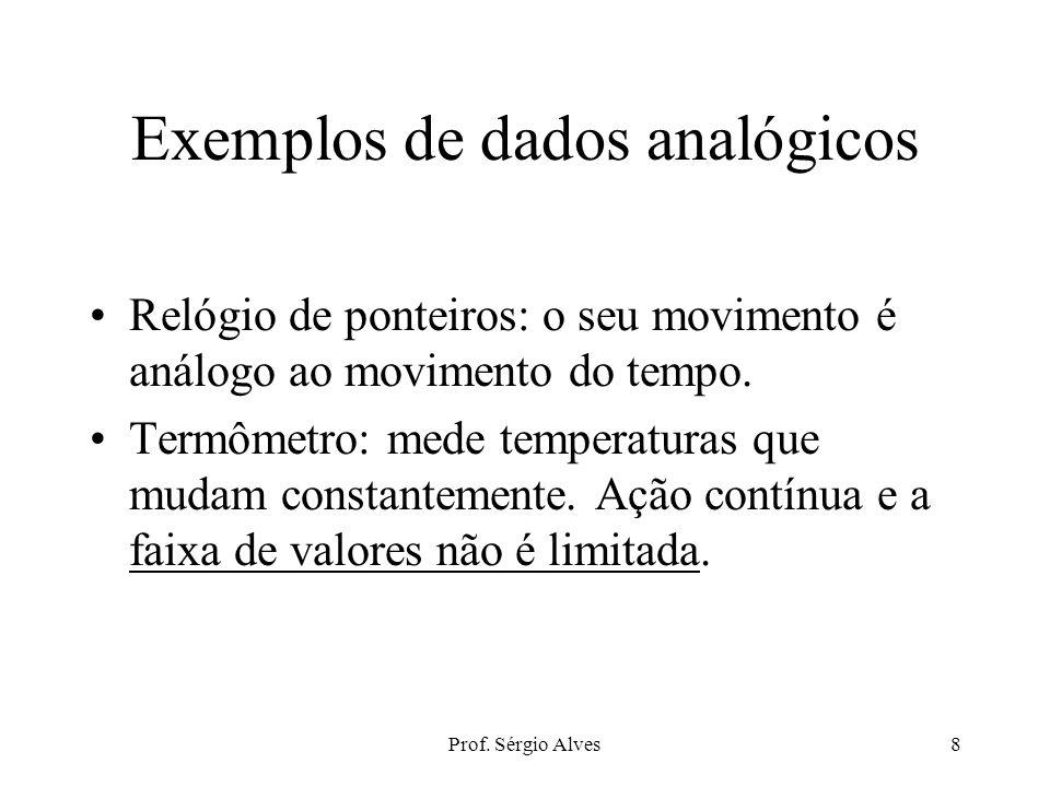 """Prof. Sérgio Alves7 Dado Analógico Análogo: Algo que é similar a alguma outra """"coisa"""". Dispositivos que transformam movimento ou condição de um evento"""