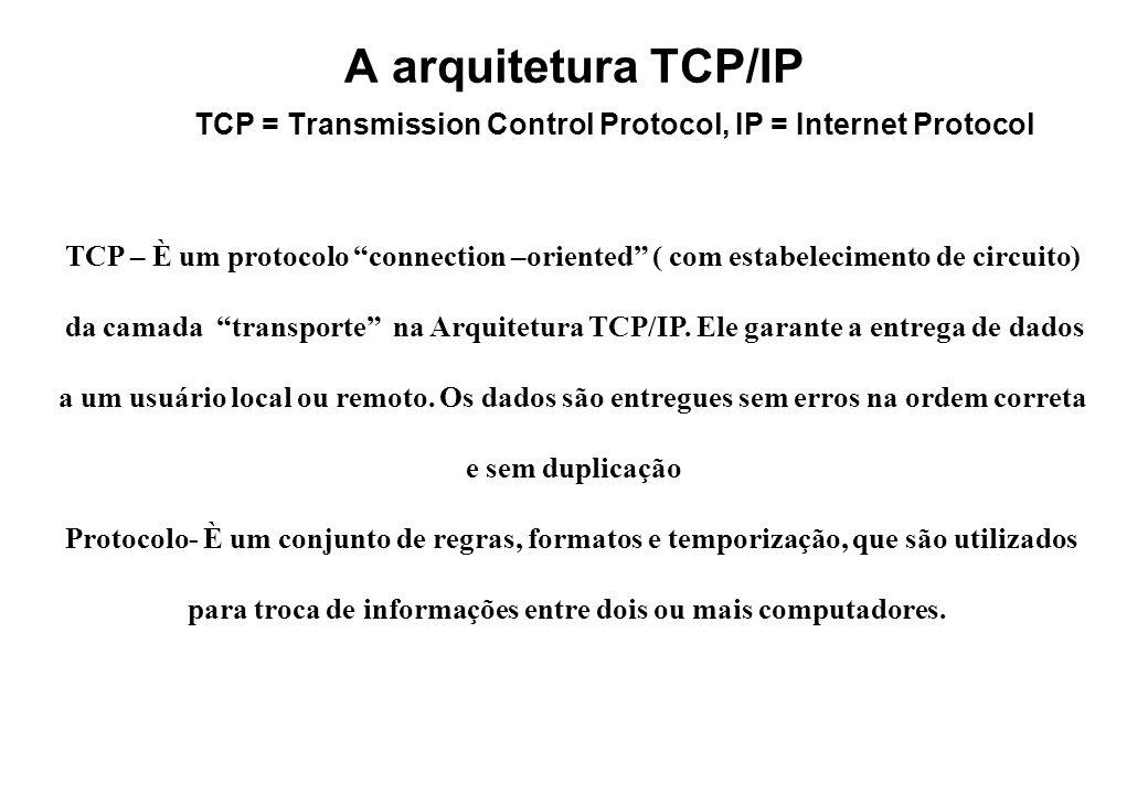 Circuito Circuito – Canal de transmissão lógico (e não físico) estabelecido entre os pontos terminais da rede de comunicação.