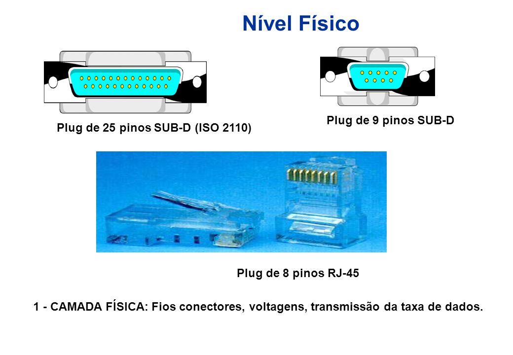 Nível Físico Plug de 9 pinos SUB-D Plug de 25 pinos SUB-D (ISO 2110) Plug de 8 pinos RJ-45 1 - CAMADA FÍSICA: Fios conectores, voltagens, transmissão da taxa de dados.