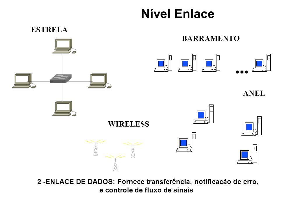 ESTRELA ANEL WIRELESS Nível Enlace...