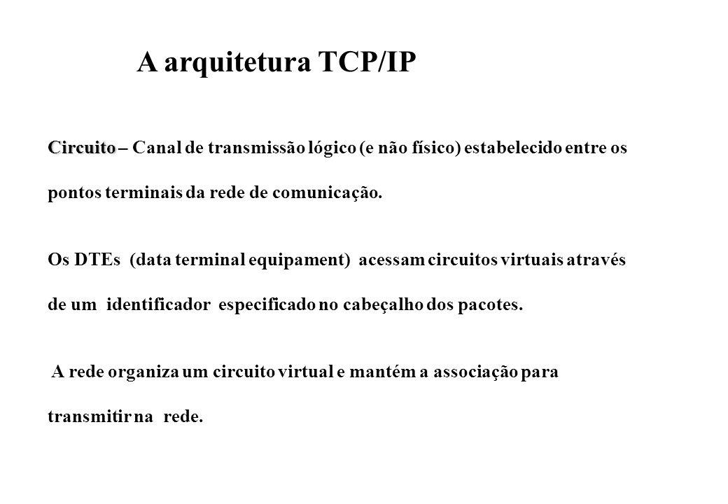 TCP e IP são 02 protocolos independentes.