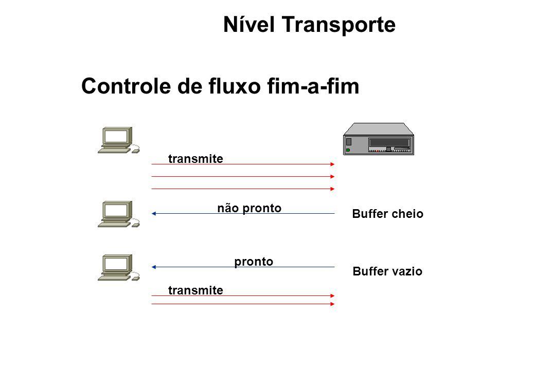 Controle de fluxo fim-a-fim Nível Transporte transmite Buffer cheio Buffer vazio não pronto pronto transmite