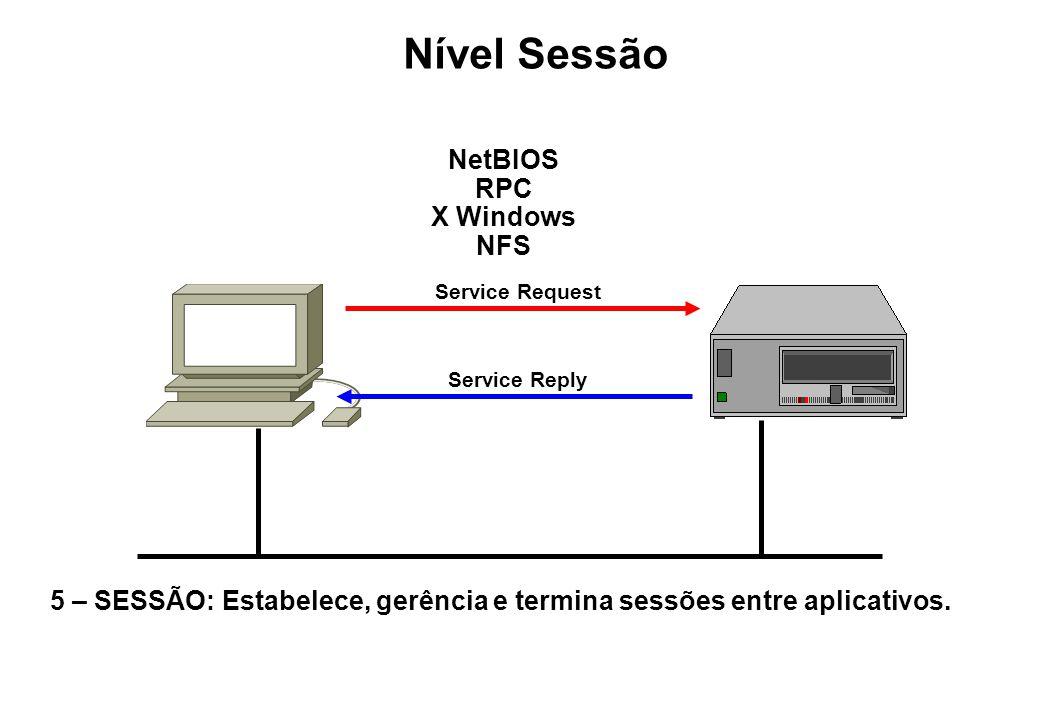 Nível Sessão Service Request Service Reply NetBIOS RPC X Windows NFS 5 – SESSÃO: Estabelece, gerência e termina sessões entre aplicativos.