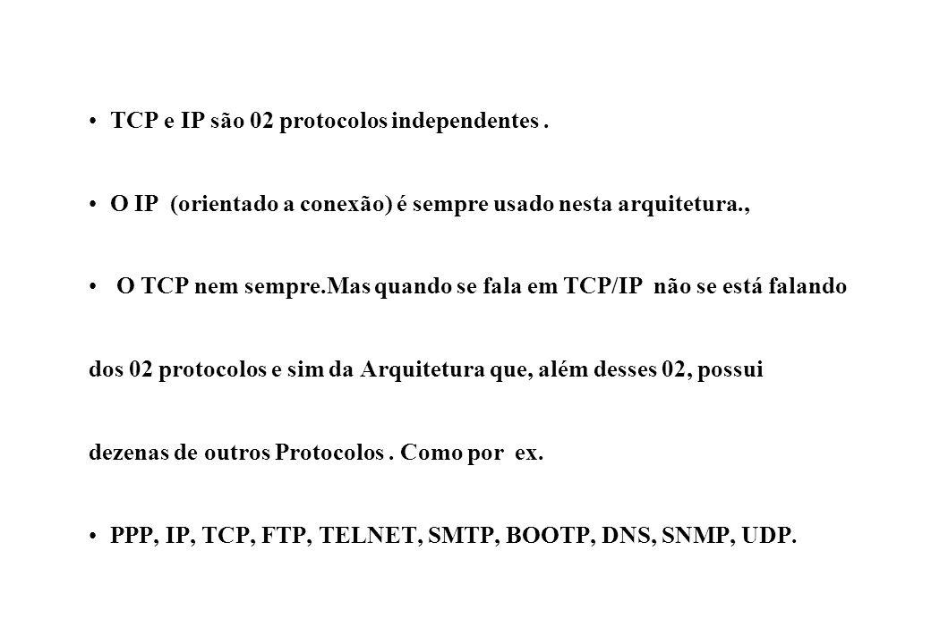 Modelo OSI APLICAÇÃO APRESENTAÇÃO SESSÃO TRANSPORTE REDE ENLACE DE DADOS CAMADA FÍSICA Modelo OSI (Open System Interconnection)