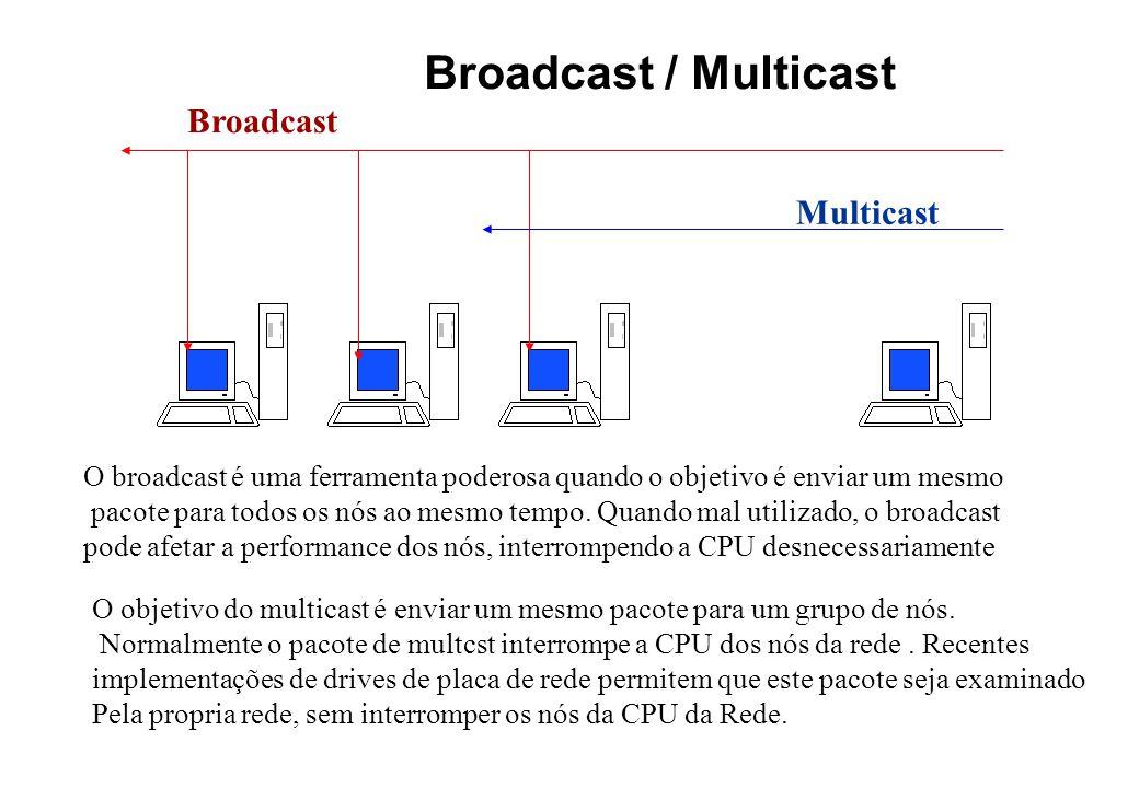Broadcast / Multicast...