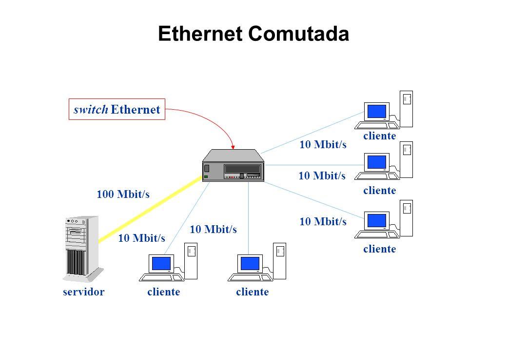 Ethernet Comutada 100 Mbit/s 10 Mbit/s servidorcliente switch Ethernet