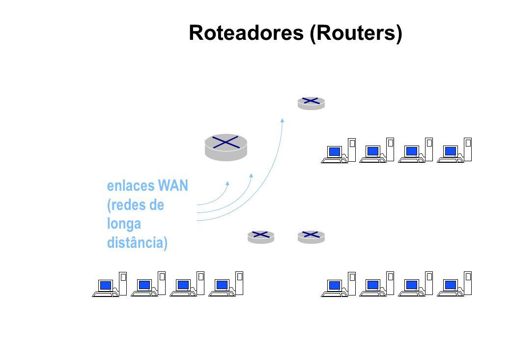 Roteadores (Routers) enlaces WAN (redes de longa distância)
