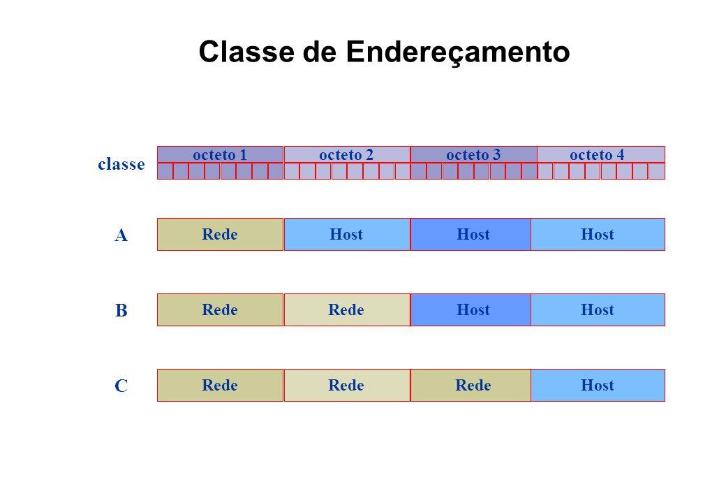 octeto 4 classe Classe de Endereçamento octeto 1octeto 2octeto 3 RedeHost Rede Host Rede Host C B A