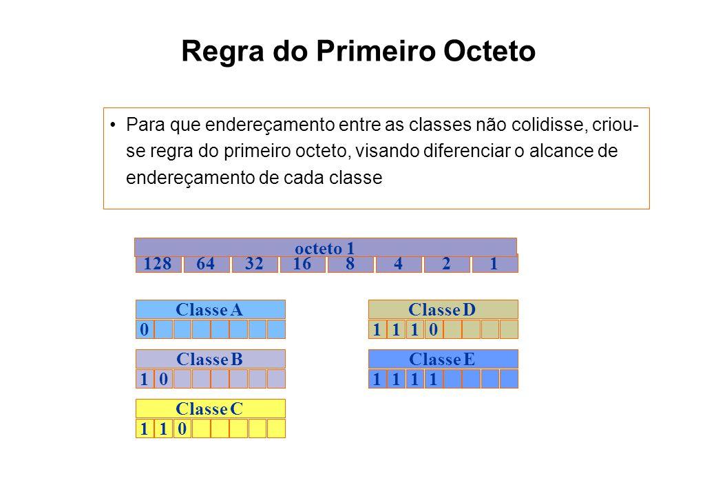 Regra do Primeiro Octeto Para que endereçamento entre as classes não colidisse, criou- se regra do primeiro octeto, visando diferenciar o alcance de endereçamento de cada classe 1286432168421 octeto 1 0 Classe A 10 Classe B 110 Classe C 1110 Classe D 1111 Classe E