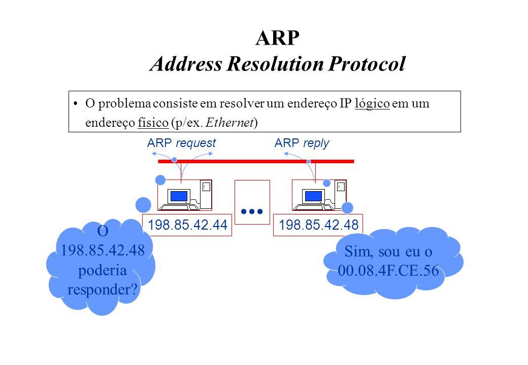 ARP Address Resolution Protocol O problema consiste em resolver um endereço IP lógico em um endereço físico (p/ex.