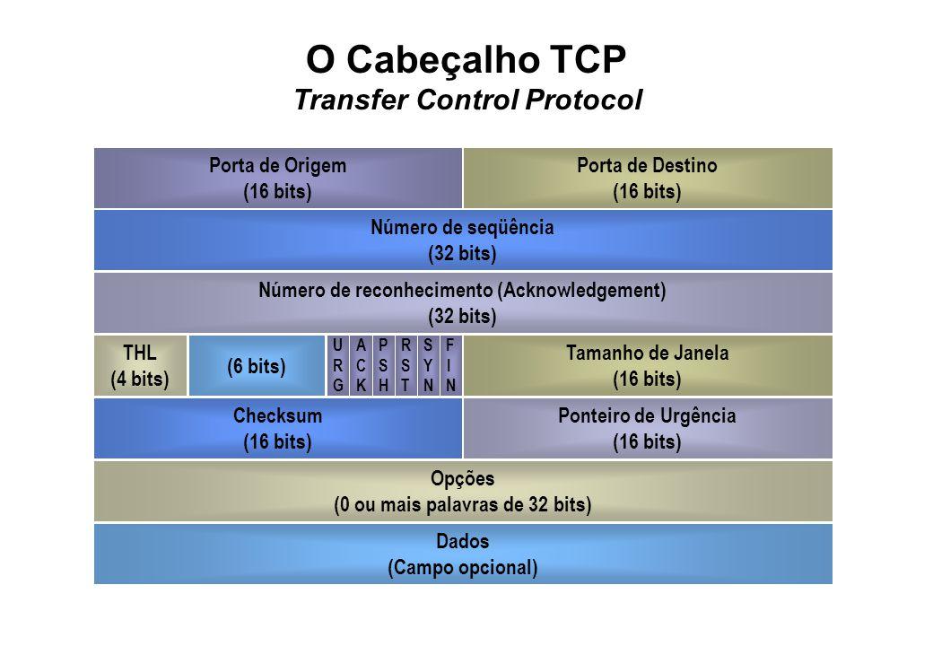 O Cabeçalho TCP Transfer Control Protocol Opções (0 ou mais palavras de 32 bits) Dados (Campo opcional) Porta de Origem (16 bits) Porta de Destino (16 bits) Número de seqüência (32 bits) Número de reconhecimento (Acknowledgement) (32 bits) Tamanho de Janela (16 bits) THL (4 bits) (6 bits) URGURG ACKACK PSHPSH RSTRST SYNSYN FINFIN Checksum (16 bits) Ponteiro de Urgência (16 bits)