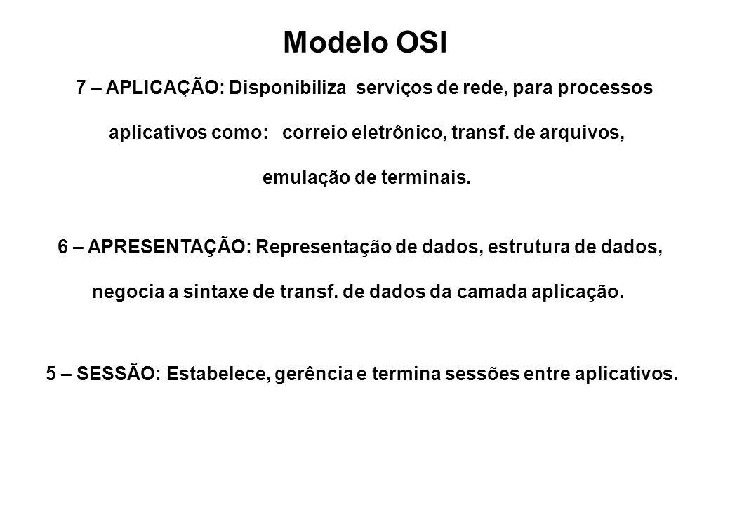 Modelo OSI APLICAÇÃO APRESENTAÇÃO SESSÃO TRANSPORTE REDE ENLACE DE DADOS CAMADA FÍSICA OSI VT, FTAM, MHS, ACSE, ROSE, RTSE APRESENTAÇÃO SESSÃO TP0, TP1,....
