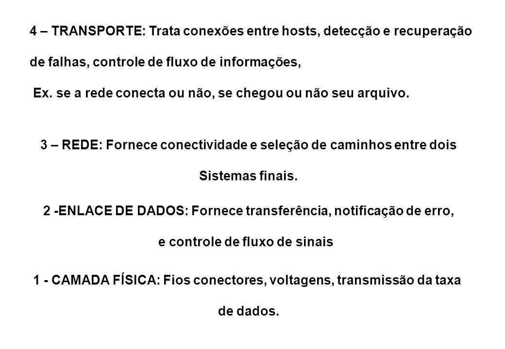 Copyright © 2001 Acterna Página 28 Meio de Transmissão Técnica de Sinalização Topologia Comp.