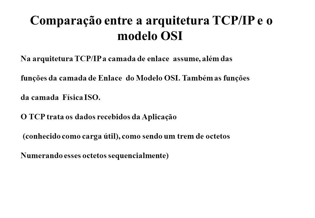 Na arquitetura TCP/IP a camada de enlace assume, além das funções da camada de Enlace do Modelo OSI.