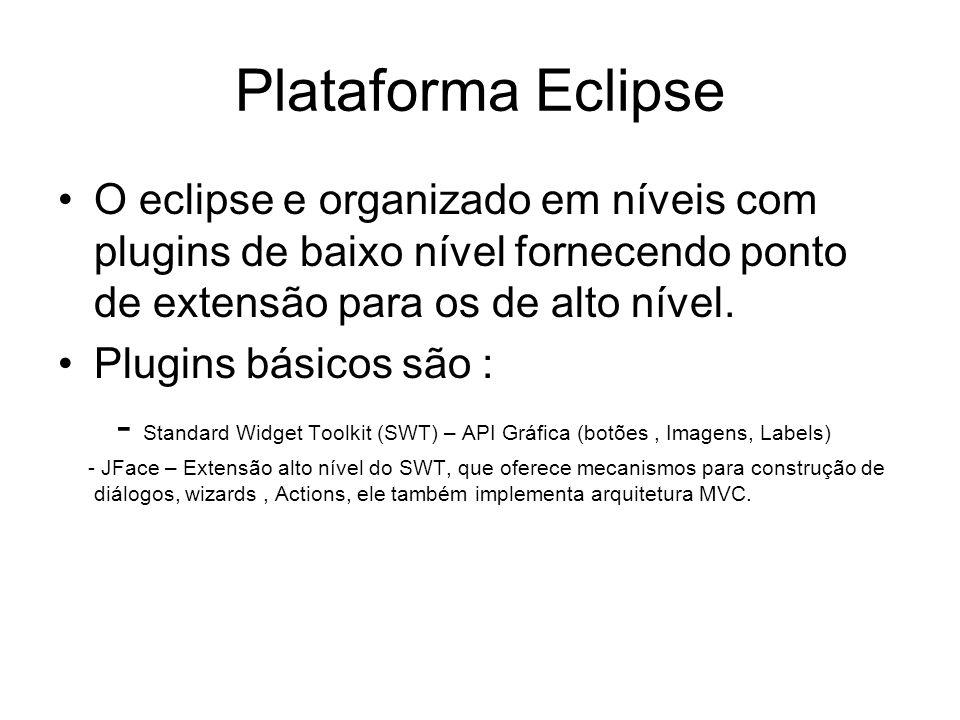 Plataforma Eclipse O eclipse e organizado em níveis com plugins de baixo nível fornecendo ponto de extensão para os de alto nível.