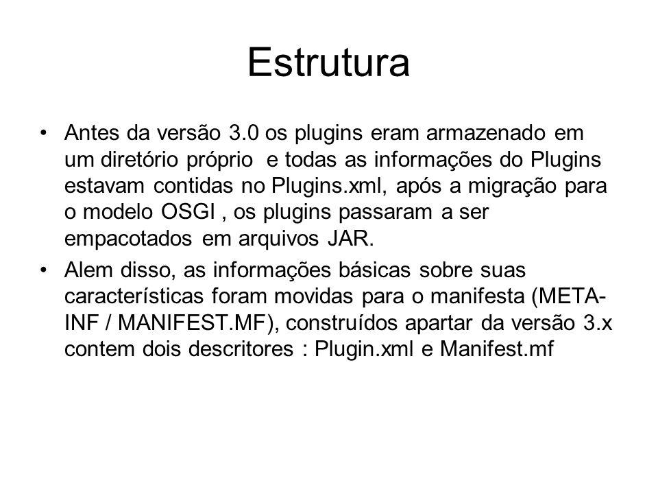 Estrutura Antes da versão 3.0 os plugins eram armazenado em um diretório próprio e todas as informações do Plugins estavam contidas no Plugins.xml, após a migração para o modelo OSGI, os plugins passaram a ser empacotados em arquivos JAR.