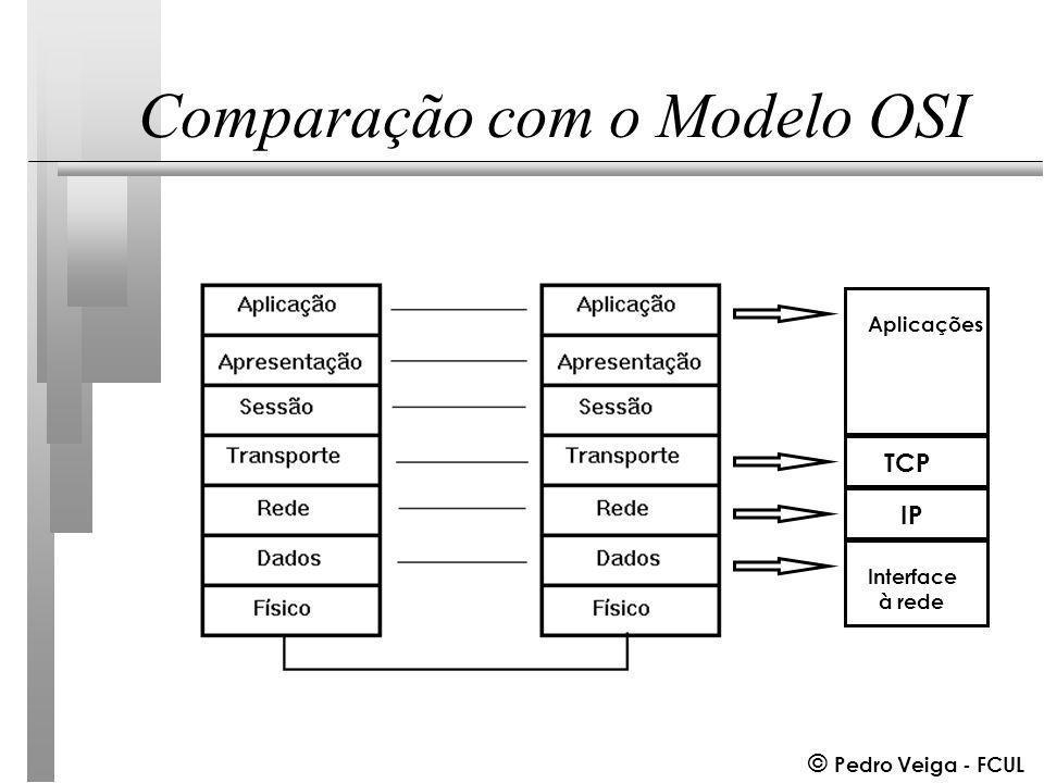 © Pedro Veiga - FCUL Comparação com o Modelo OSI TCP IP Aplicações Interface à rede