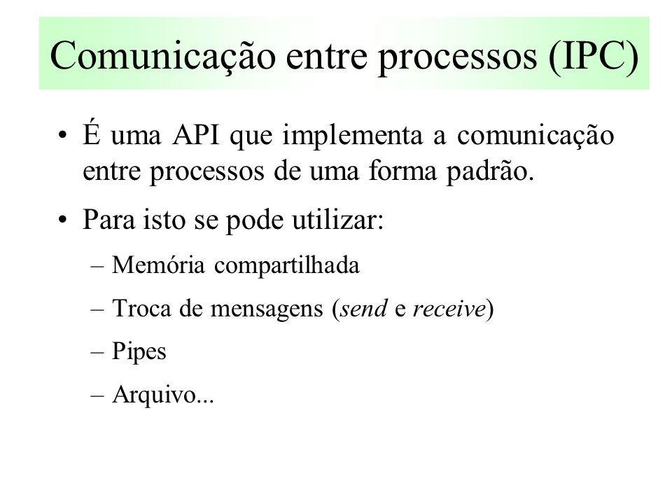 Comunicação entre processos (IPC) É uma API que implementa a comunicação entre processos de uma forma padrão.