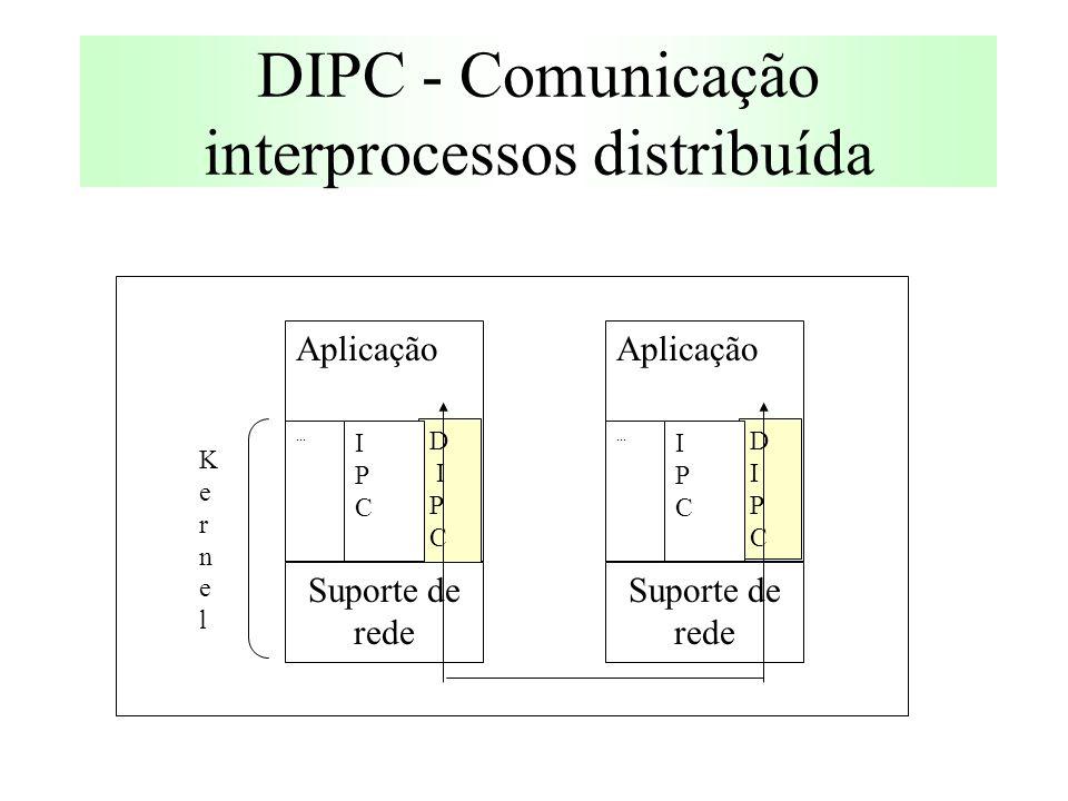 DIPC - Comunicação interprocessos distribuída KernelKernel Aplicação DIPCDIPC...