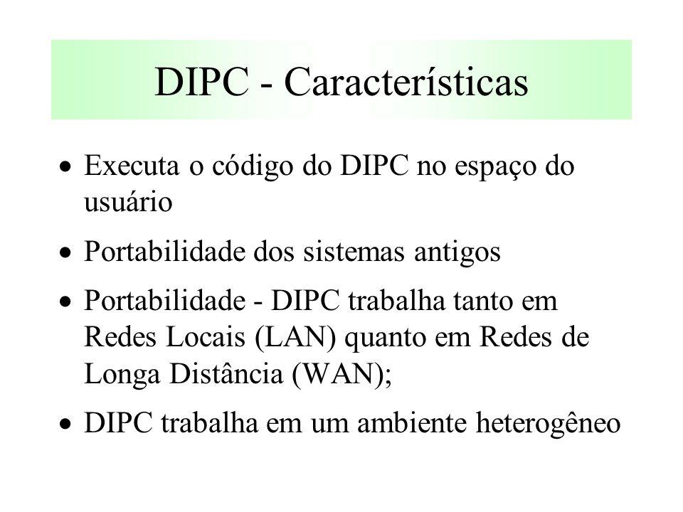  Executa o código do DIPC no espaço do usuário  Portabilidade dos sistemas antigos  Portabilidade - DIPC trabalha tanto em Redes Locais (LAN) quanto em Redes de Longa Distância (WAN);  DIPC trabalha em um ambiente heterogêneo DIPC - Características