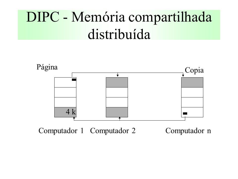 DIPC - Memória compartilhada distribuída Página Computador 1Computador 2Computador n 4 k Copia