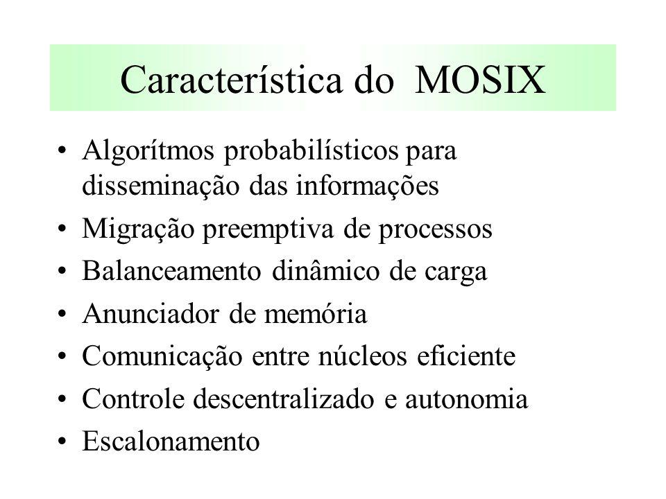 Característica do MOSIX Algorítmos probabilísticos para disseminação das informações Migração preemptiva de processos Balanceamento dinâmico de carga Anunciador de memória Comunicação entre núcleos eficiente Controle descentralizado e autonomia Escalonamento