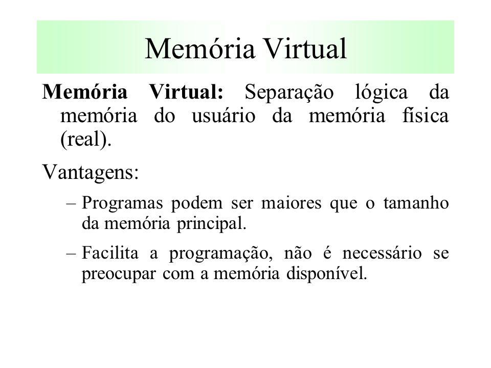 Memória Virtual Memória Virtual: Separação lógica da memória do usuário da memória física (real).