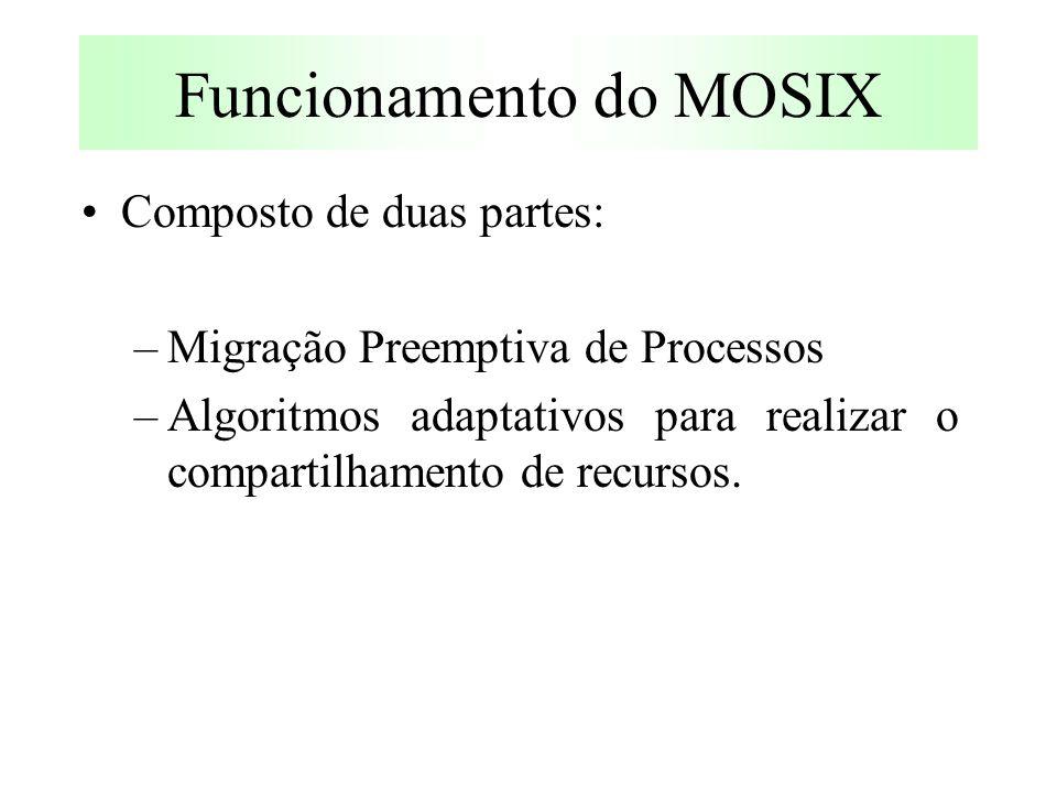 Composto de duas partes: –Migração Preemptiva de Processos –Algoritmos adaptativos para realizar o compartilhamento de recursos.