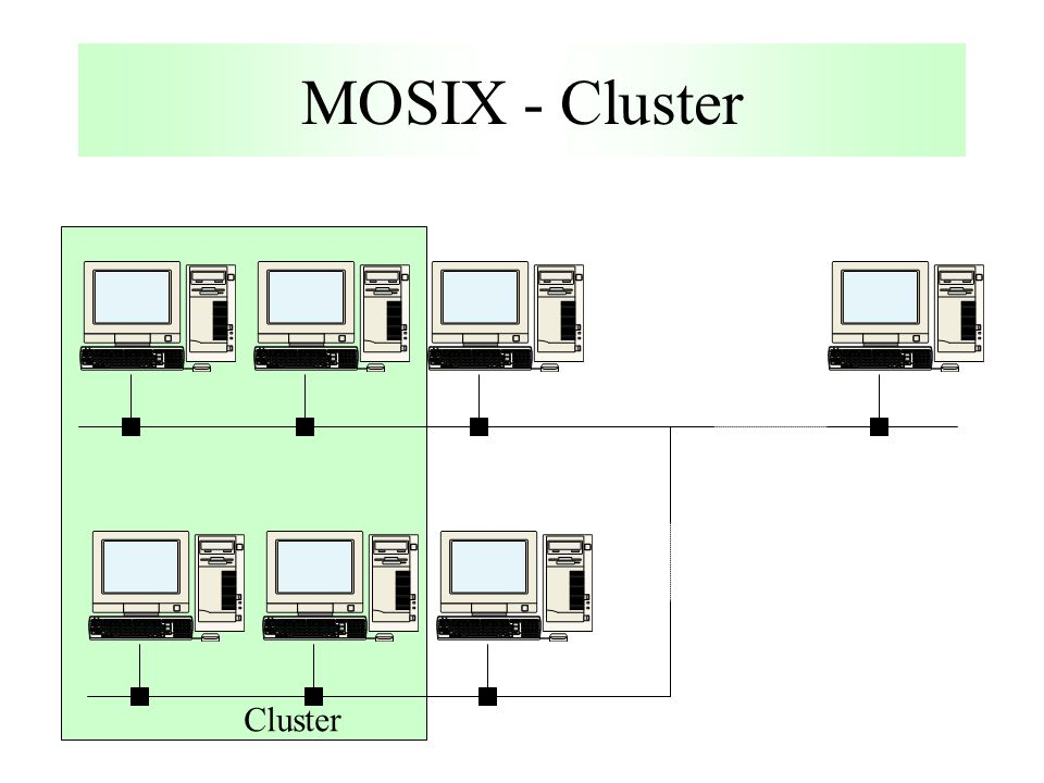 MOSIX - Cluster Cluster