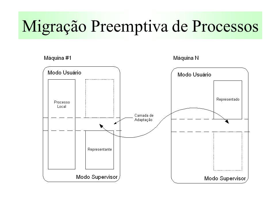 Migração Preemptiva de Processos